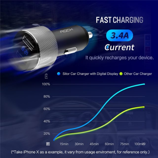 Best Car Charger For iPhone X 8 XS MAX 7 Xiaomi Samsung Fast Charging